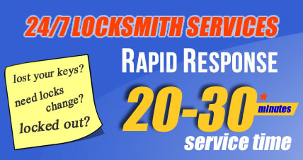 Mobile Abbey Wood Locksmith Services